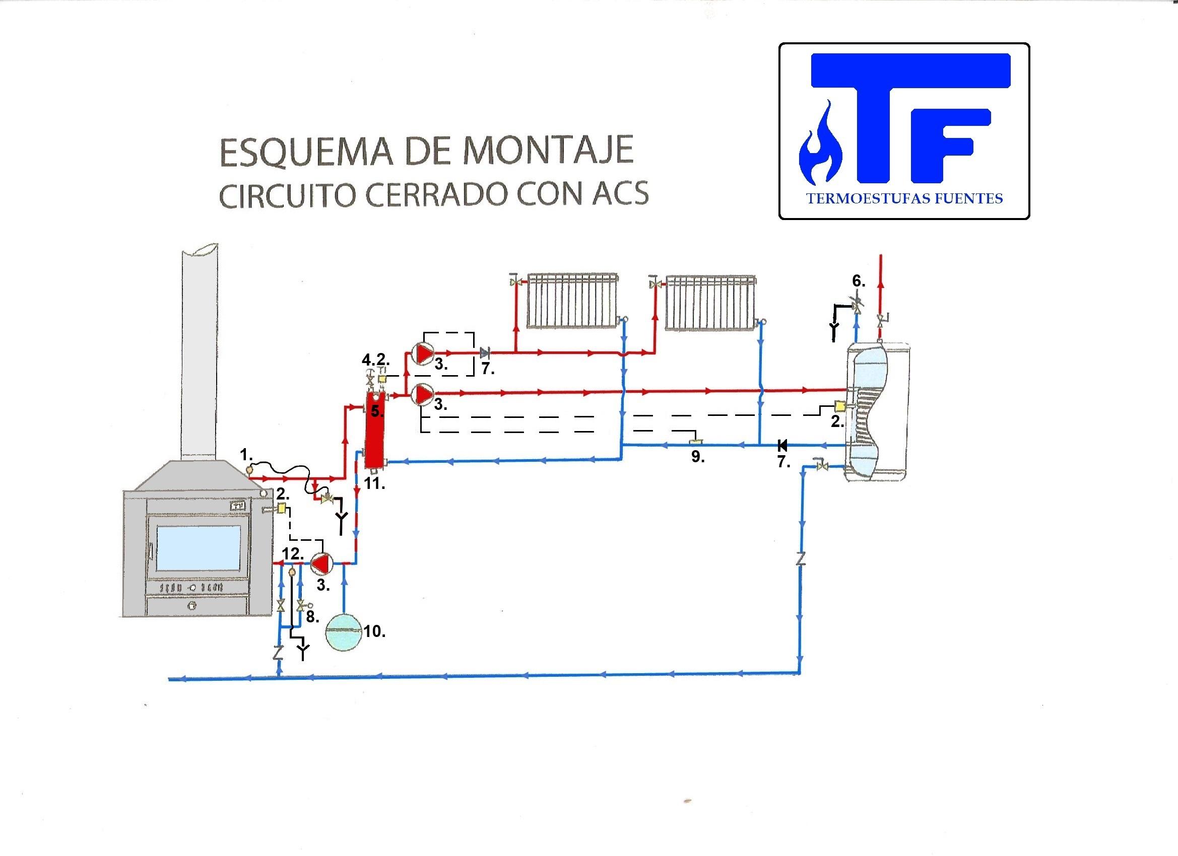 Circuito Cerrado : VÁlvula de descarga tÉrmica